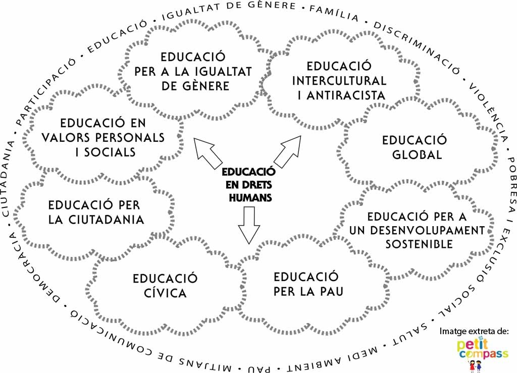 EDH_educacions_logo